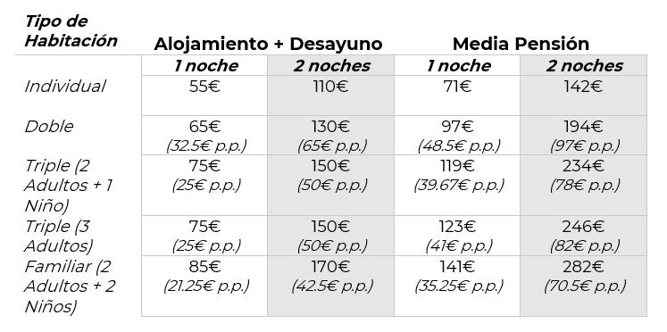 Precios Hotel Oficial Liga LBR Zaragoza 2021